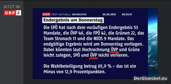 Nach den Nationalratswahlen beginnt man beim ORF zu schwitzen